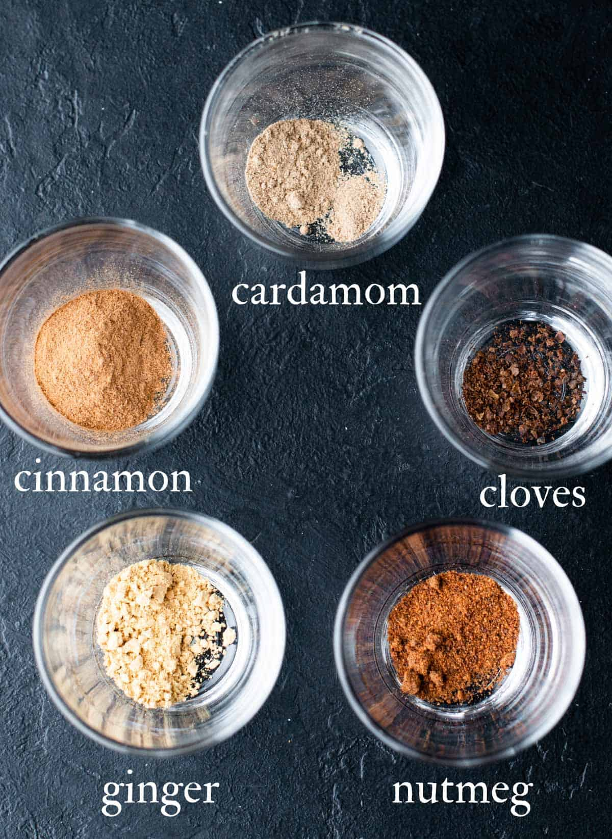 Image of the spices